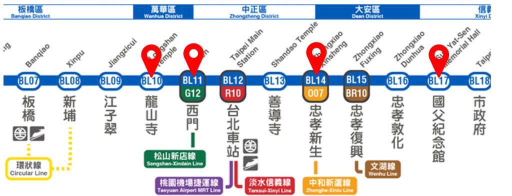 台北捷運藍線從萬華區一路到大安區,雖是不同的街道風貌,但都有屬於各自的「台味」